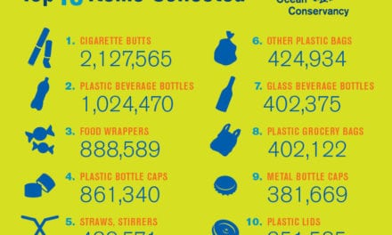 8000 tons of waste collected for 30th International Coastal Cleanup
