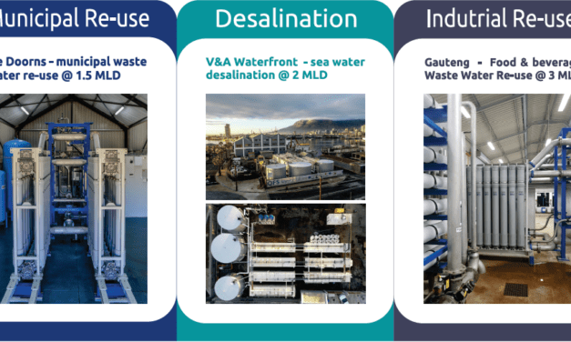 Water treatment solutions for the future