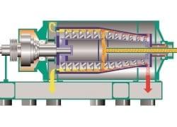 Multotec showcases Siebtechnik centrifuges
